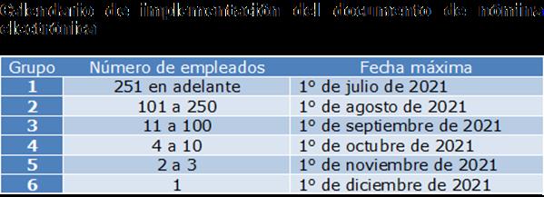 la-dian-adopto-el-sistema-de-nomina-electronica-mediante-la-resolucion.png